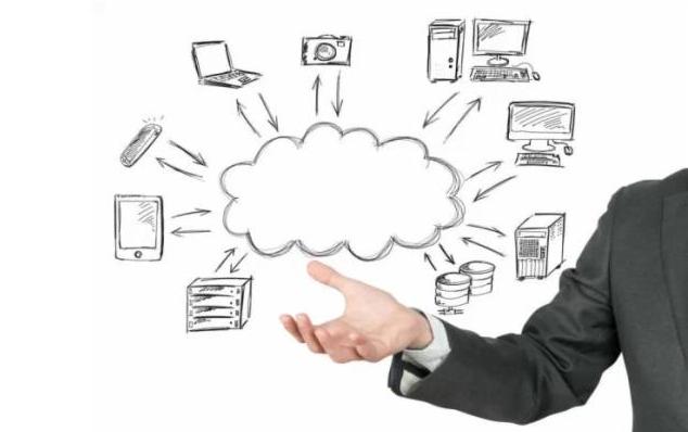 网络营销具有哪些特点与优势